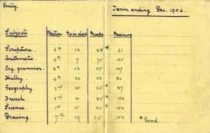 Lippiatt report Dec1906